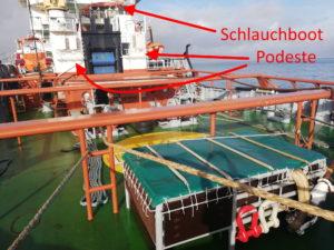 """Schlauchboot, Podeste, """"Tampenkiste"""""""
